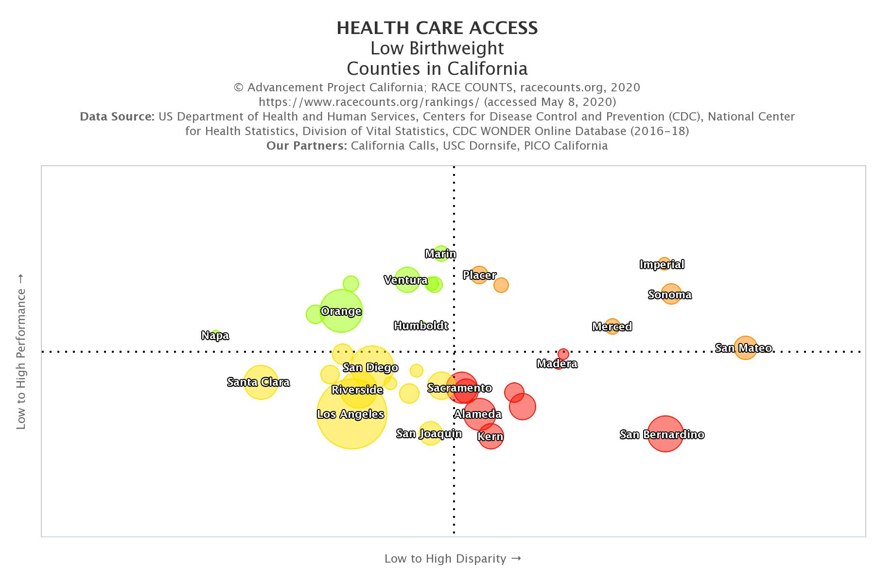 racecounts-health-care-access-low-birthweight-counties